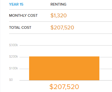rent to own homes